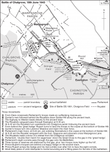 Map Showing Movements of the main forces invloved in the Battle of Chalgrove