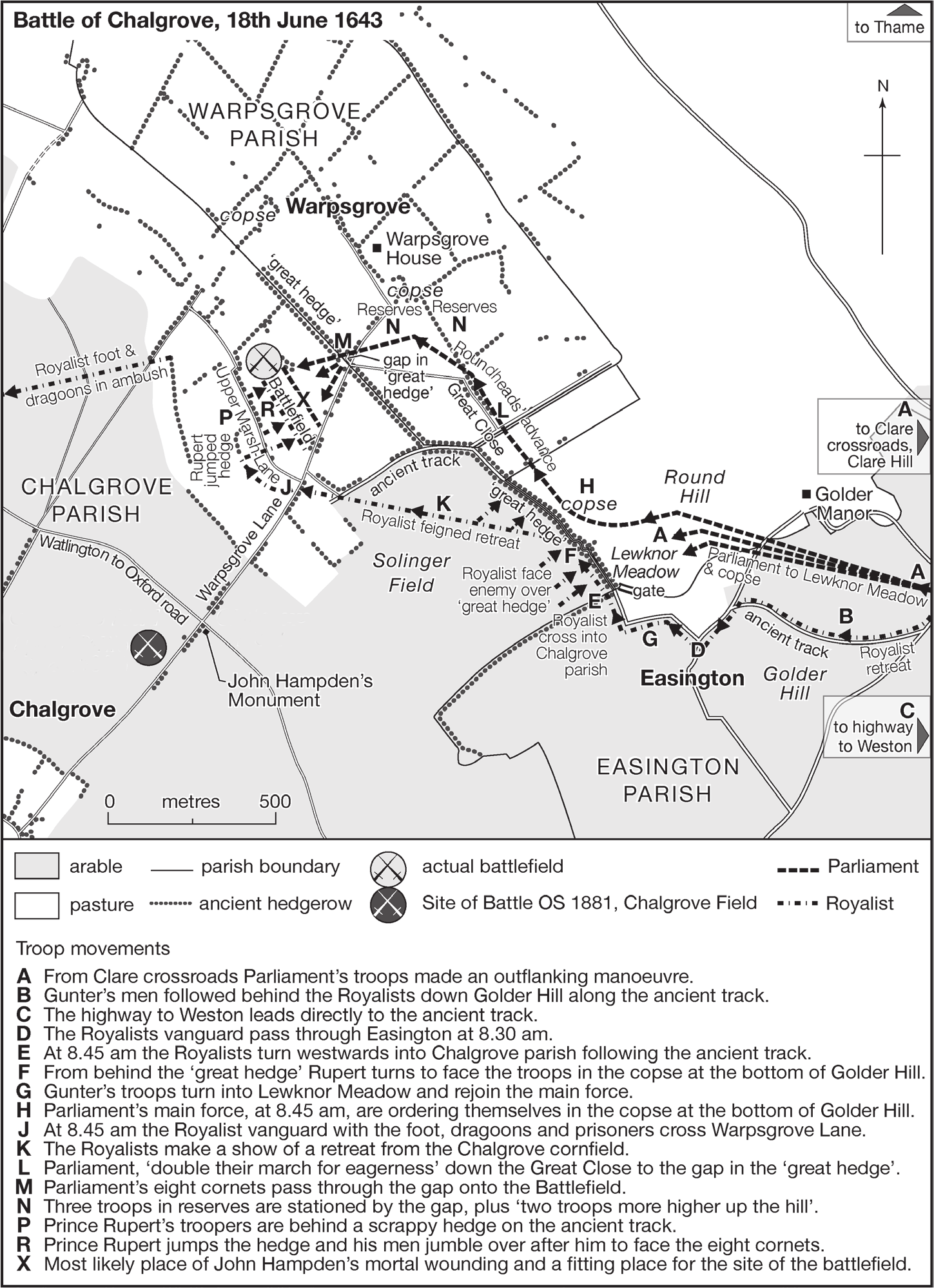 Map Showing Troop Movements during the Battle of Chalgrove